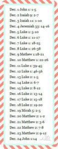 Christmas countdown scripture