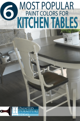 Choose the best paint colors for kitchen tables here!